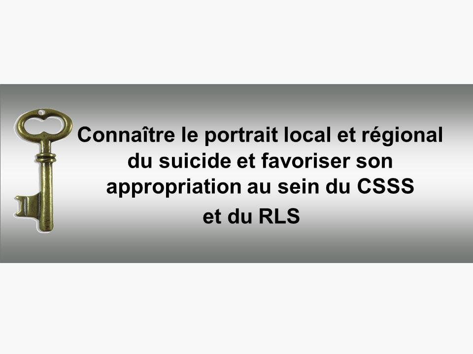 Connaître le portrait local et régional du suicide et favoriser son appropriation au sein du CSSS et du RLS