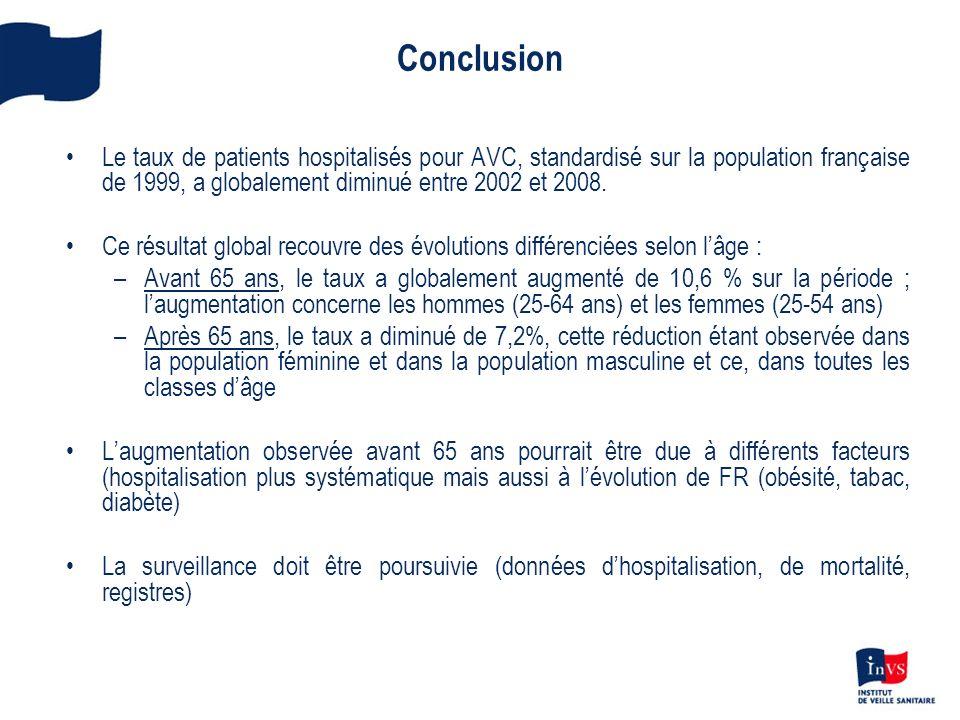 Conclusion Le taux de patients hospitalisés pour AVC, standardisé sur la population française de 1999, a globalement diminué entre 2002 et 2008. Ce ré