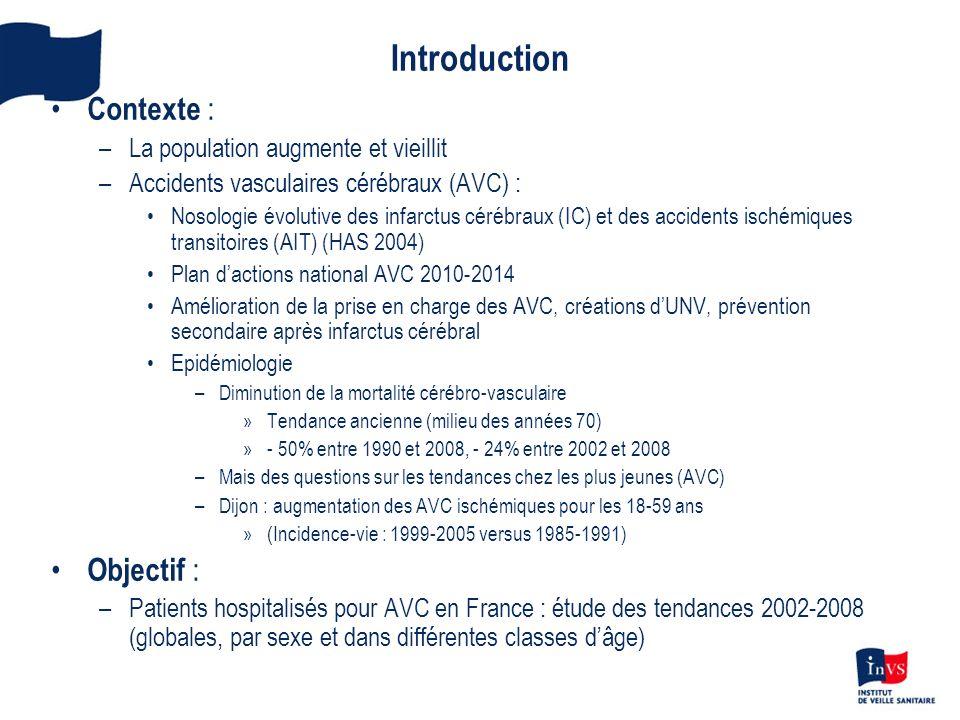 Méthodes Bases nationales PMSI MCO (Atih) : années 2002-2008 –Inclusion Codes CIM-10 –AVC : DP I60, I61, I62, I63, I64 ou DP G46 et DAS en I60, I61, I62, I63, I64 –AIT : G45 (sauf G45.4) Personnes domiciliées en France –Unité de compte : « personnes ayant eu au moins une hospitalisation complète » (HC), exclusion des hospitalisations de jour (sauf décès) et transferts à J0 ou J1 –Bases Personnes ayant eu au moins une hospitalisation pour AVC dans lannée Personnes ayant eu au moins une hospitalisation pour AIT dans lannée (mais pas dAVC) Agrégation des bases 2002 à 2008 Données de population (Insee) –Populations moyennes des années considérées
