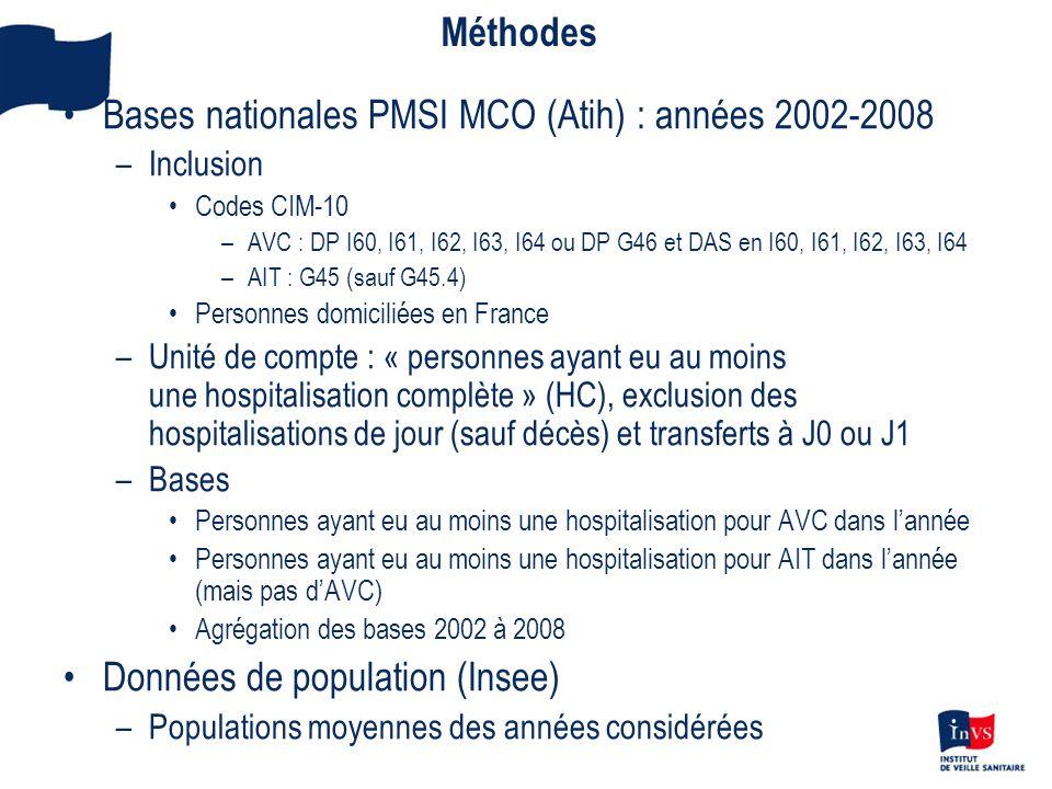 Méthodes Bases nationales PMSI MCO (Atih) : années 2002-2008 –Inclusion Codes CIM-10 –AVC : DP I60, I61, I62, I63, I64 ou DP G46 et DAS en I60, I61, I