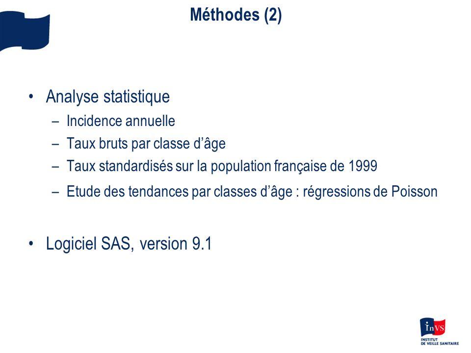 Méthodes (2) Analyse statistique –Incidence annuelle –Taux bruts par classe dâge –Taux standardisés sur la population française de 1999 –Etude des ten