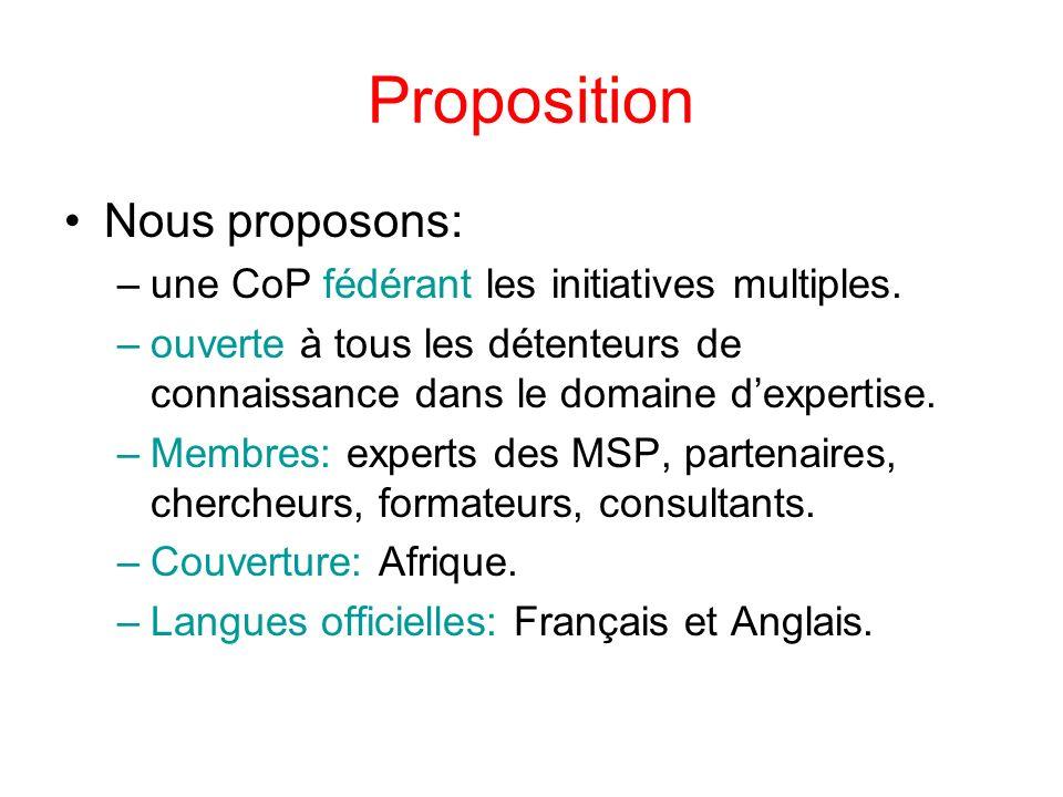 Proposition Nous proposons: –une CoP fédérant les initiatives multiples.