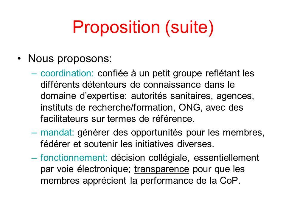 Proposition (suite) Nous proposons: –coordination: confiée à un petit groupe reflétant les différents détenteurs de connaissance dans le domaine dexpertise: autorités sanitaires, agences, instituts de recherche/formation, ONG, avec des facilitateurs sur termes de référence.