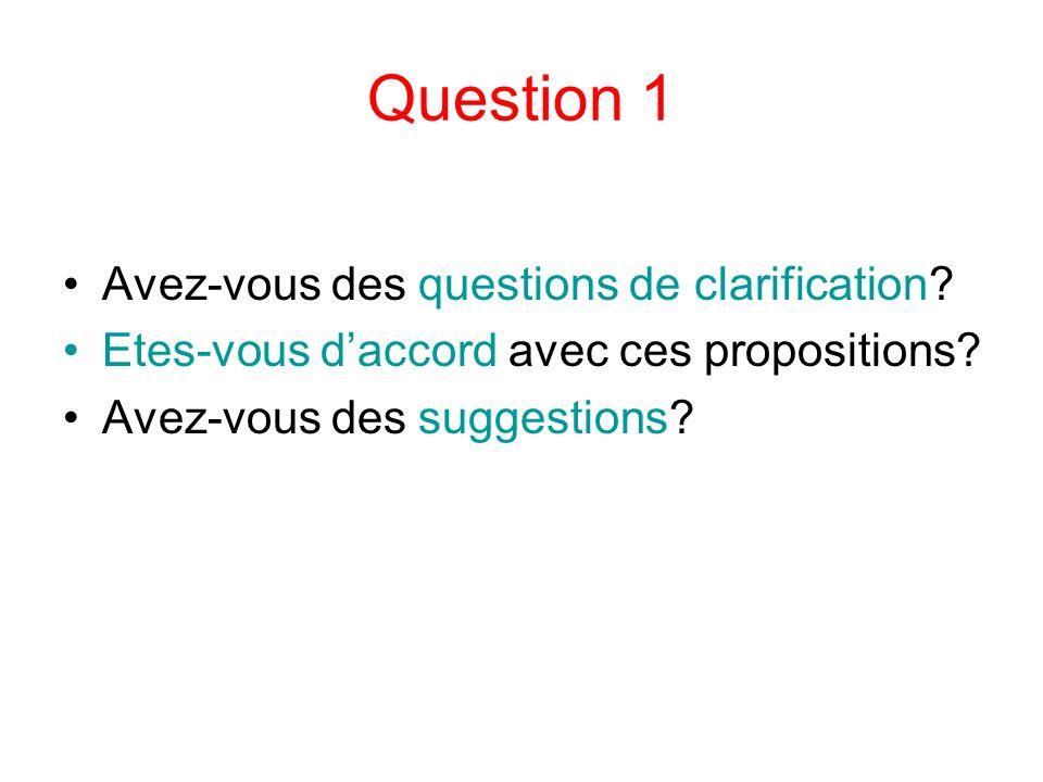 Question 1 Avez-vous des questions de clarification.