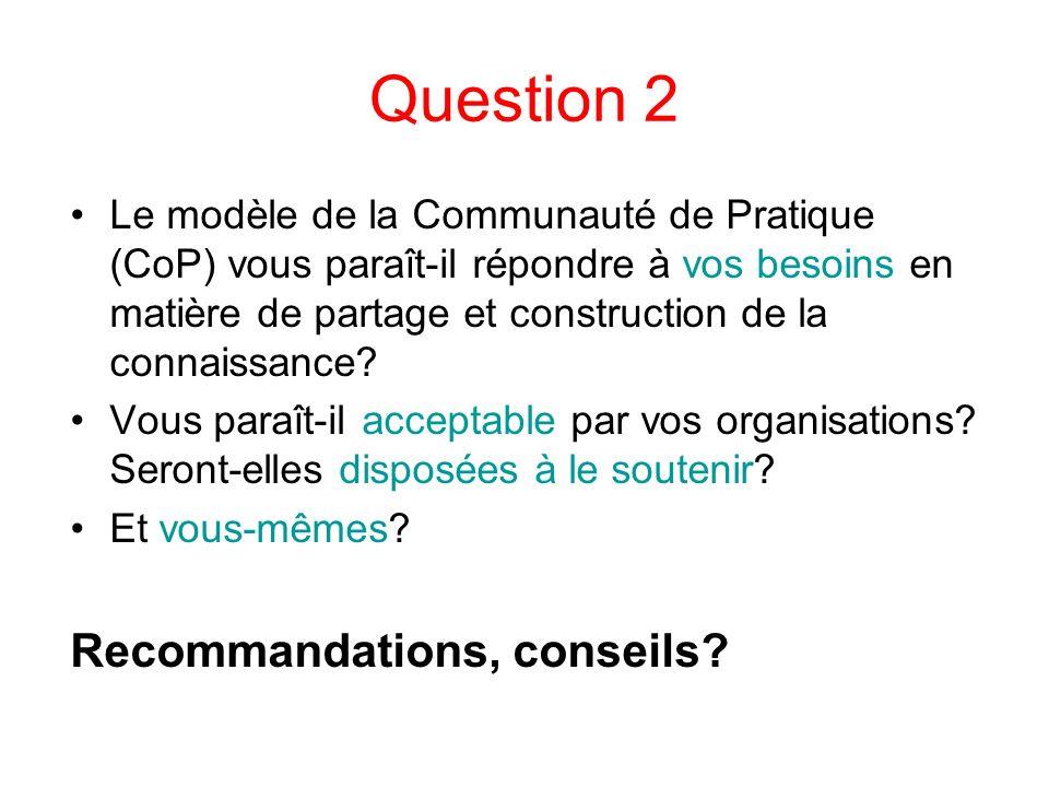 Question 2 Le modèle de la Communauté de Pratique (CoP) vous paraît-il répondre à vos besoins en matière de partage et construction de la connaissance.