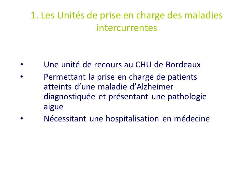 Une unité de recours au CHU de Bordeaux Permettant la prise en charge de patients atteints dune maladie dAlzheimer diagnostiquée et présentant une pat