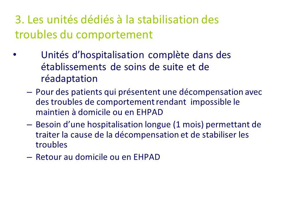 Unités dhospitalisation complète dans des établissements de soins de suite et de réadaptation – Pour des patients qui présentent une décompensation av