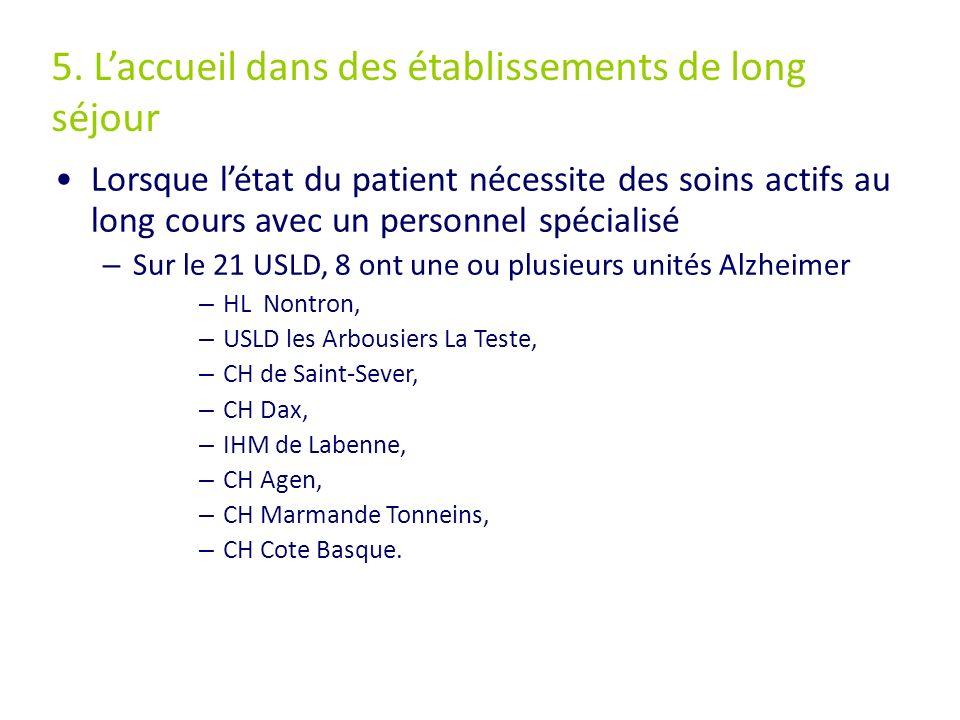 5. Laccueil dans des établissements de long séjour Lorsque létat du patient nécessite des soins actifs au long cours avec un personnel spécialisé – Su