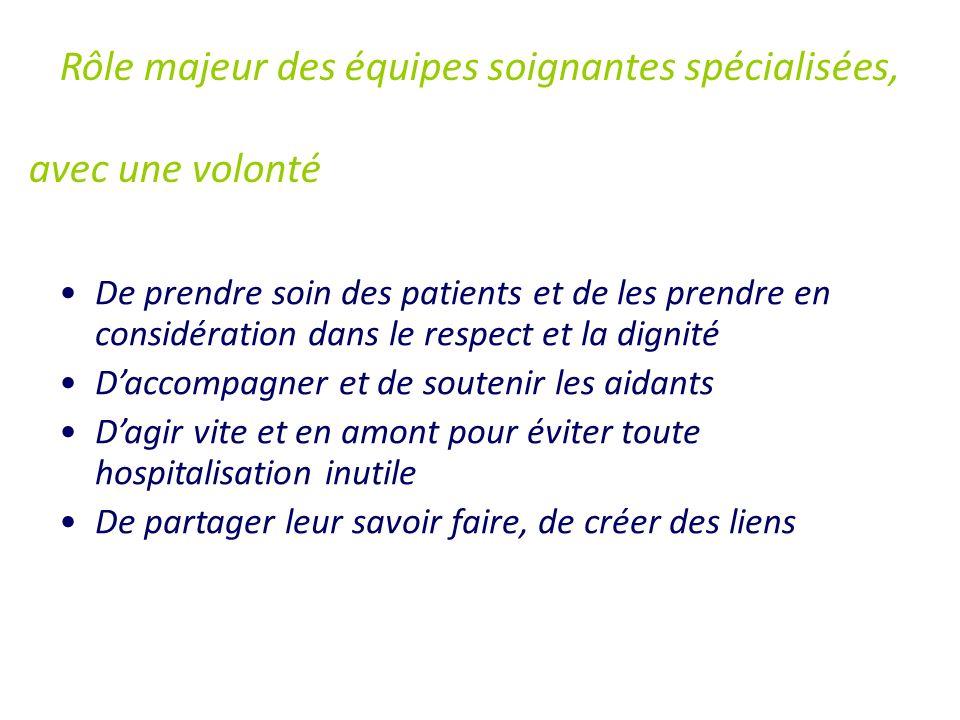 Rôle majeur des équipes soignantes spécialisées, avec une volonté De prendre soin des patients et de les prendre en considération dans le respect et l