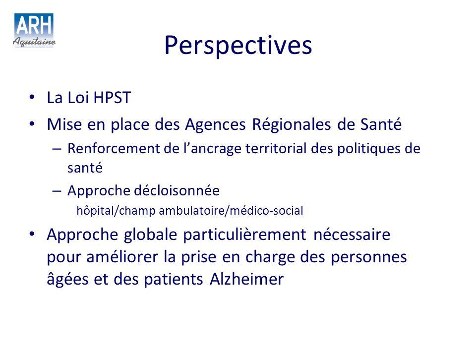 Perspectives La Loi HPST Mise en place des Agences Régionales de Santé – Renforcement de lancrage territorial des politiques de santé – Approche déclo
