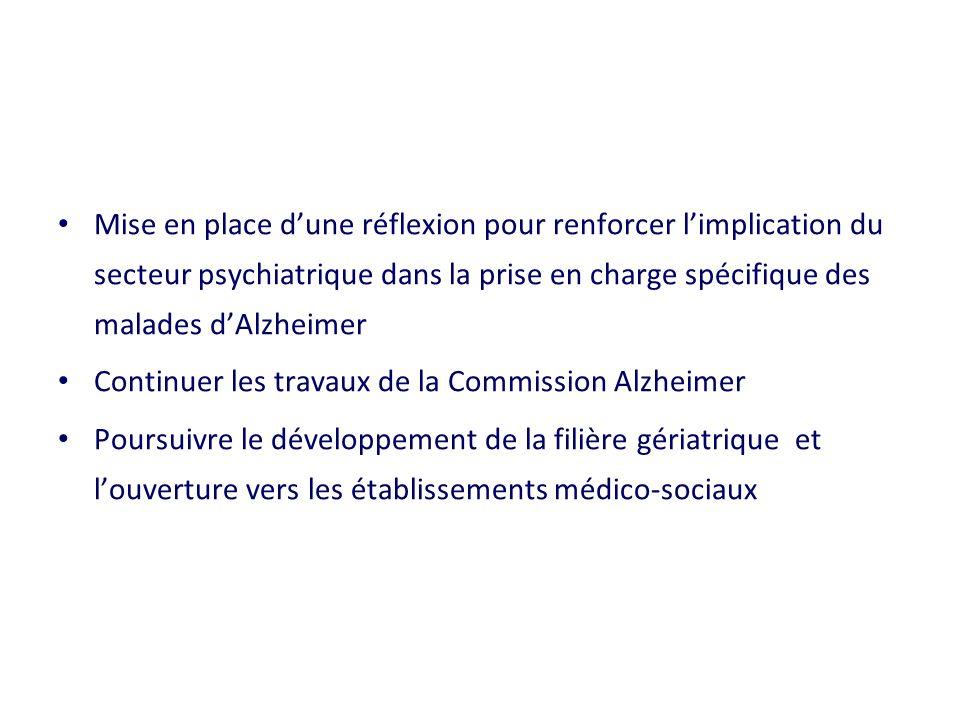 Mise en place dune réflexion pour renforcer limplication du secteur psychiatrique dans la prise en charge spécifique des malades dAlzheimer Continuer