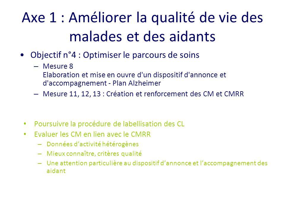 Axe 1 : Améliorer la qualité de vie des malades et des aidants Poursuivre la procédure de labellisation des CL Evaluer les CM en lien avec le CMRR – D