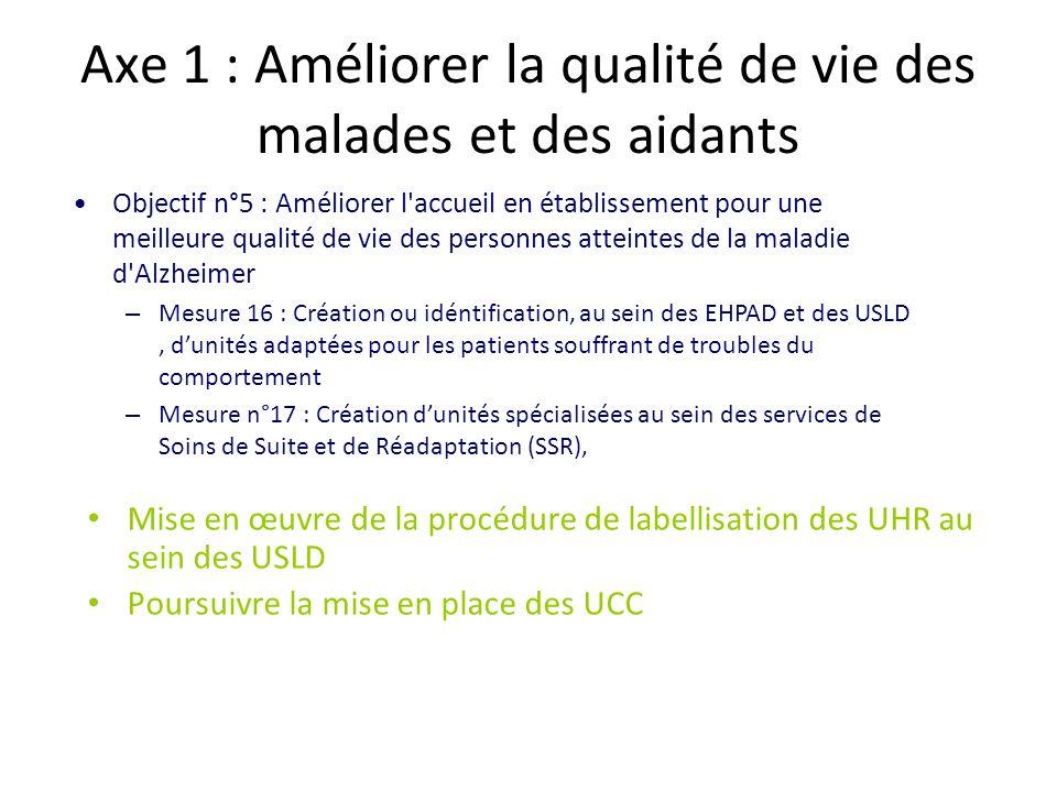 Axe 1 : Améliorer la qualité de vie des malades et des aidants Mise en œuvre de la procédure de labellisation des UHR au sein des USLD Poursuivre la m