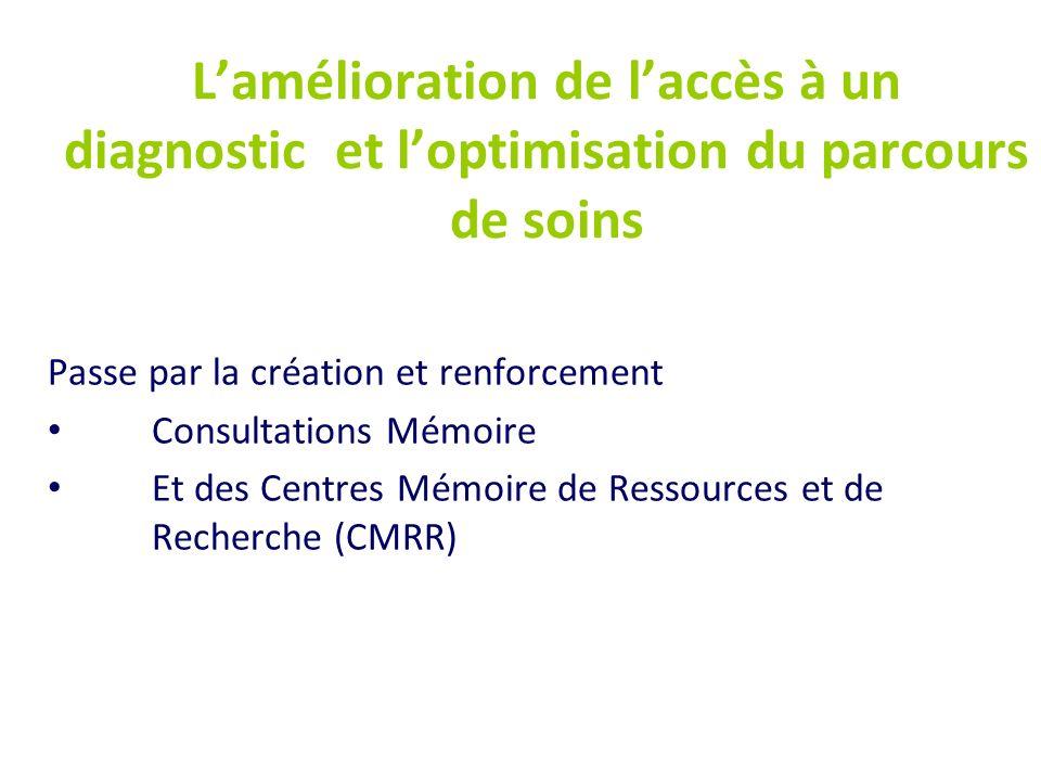 Lamélioration de laccès à un diagnostic et loptimisation du parcours de soins Passe par la création et renforcement Consultations Mémoire Et des Centr