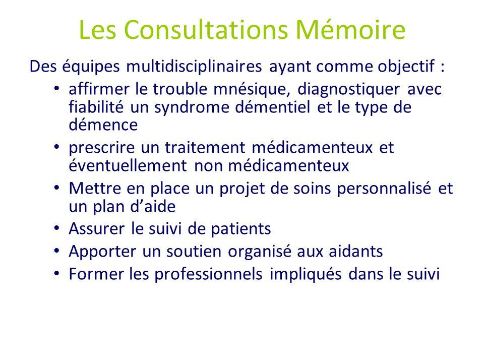 Les Consultations Mémoire Des équipes multidisciplinaires ayant comme objectif : affirmer le trouble mnésique, diagnostiquer avec fiabilité un syndrom