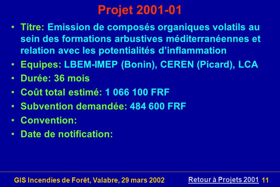 GIS Incendies de Forêt, Valabre, 29 mars 200211 Projet 2001-01 Titre: Emission de composés organiques volatils au sein des formations arbustives médit