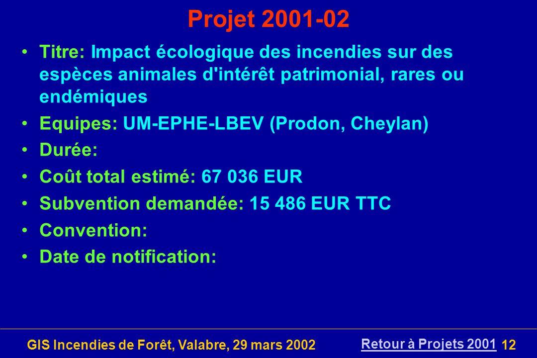 GIS Incendies de Forêt, Valabre, 29 mars 200212 Projet 2001-02 Titre: Impact écologique des incendies sur des espèces animales d'intérêt patrimonial,