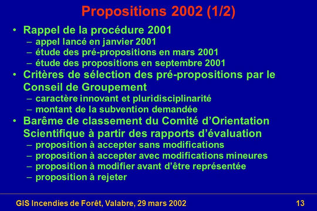 GIS Incendies de Forêt, Valabre, 29 mars 200213 Propositions 2002 (1/2) Rappel de la procédure 2001 –appel lancé en janvier 2001 –étude des pré-propos
