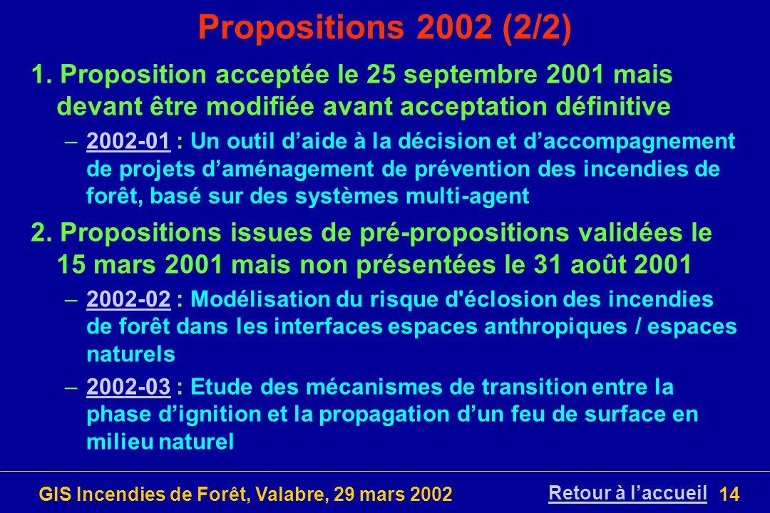 GIS Incendies de Forêt, Valabre, 29 mars 200214 Propositions 2002 (2/2) 1. Proposition acceptée le 25 septembre 2001 mais devant être modifiée avant a