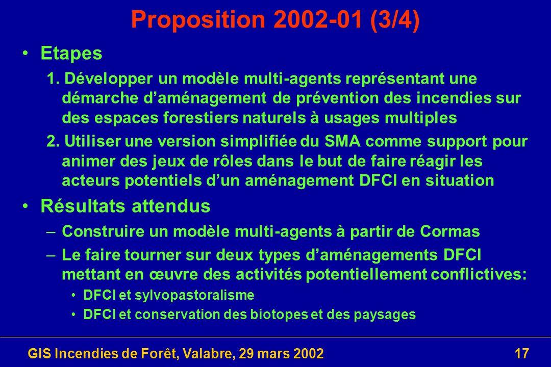GIS Incendies de Forêt, Valabre, 29 mars 200217 Proposition 2002-01 (3/4) Etapes 1. Développer un modèle multi-agents représentant une démarche daména