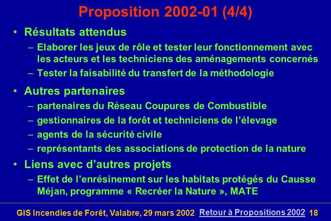 GIS Incendies de Forêt, Valabre, 29 mars 200218 Proposition 2002-01 (4/4) Résultats attendus –Elaborer les jeux de rôle et tester leur fonctionnement