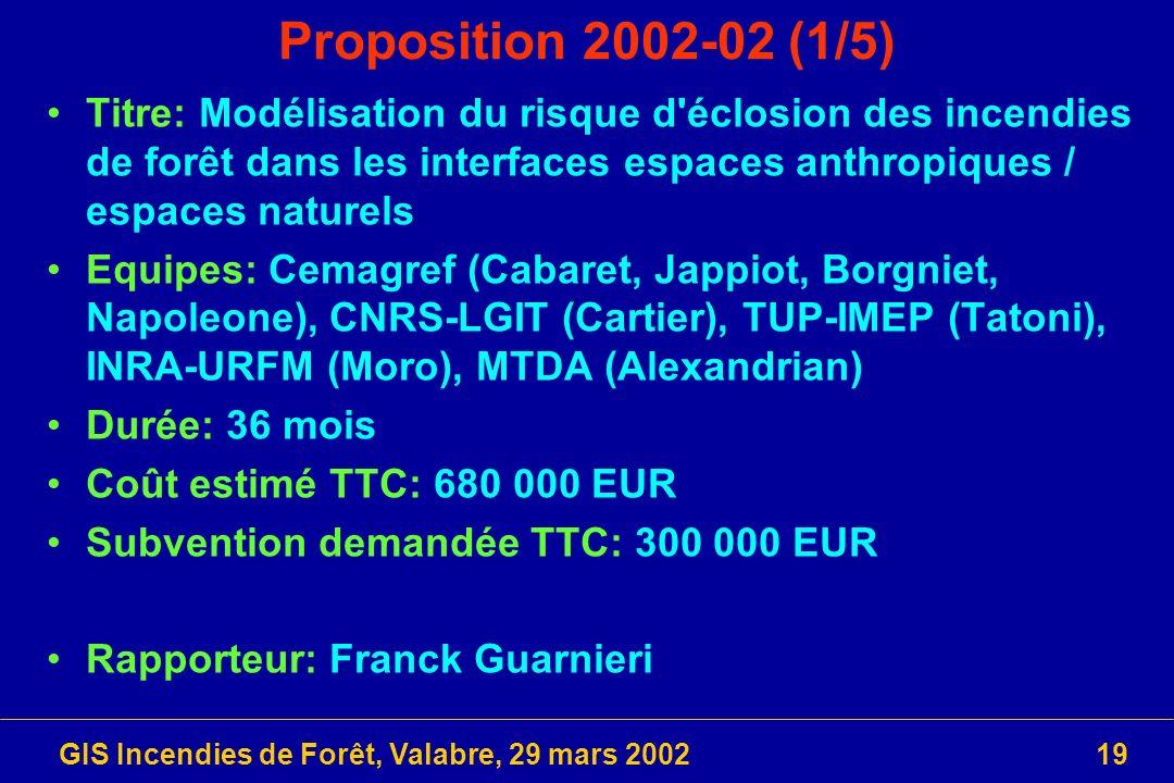 GIS Incendies de Forêt, Valabre, 29 mars 200219 Proposition 2002-02 (1/5) Titre: Modélisation du risque d'éclosion des incendies de forêt dans les int