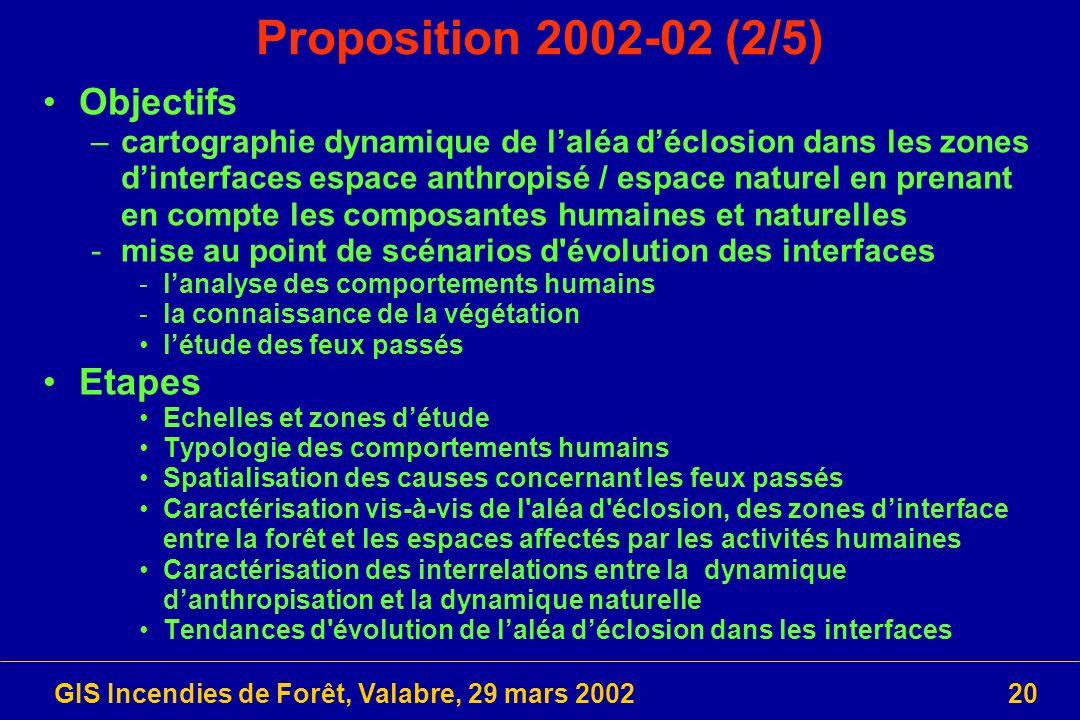 GIS Incendies de Forêt, Valabre, 29 mars 200220 Proposition 2002-02 (2/5) Objectifs –cartographie dynamique de laléa déclosion dans les zones dinterfa