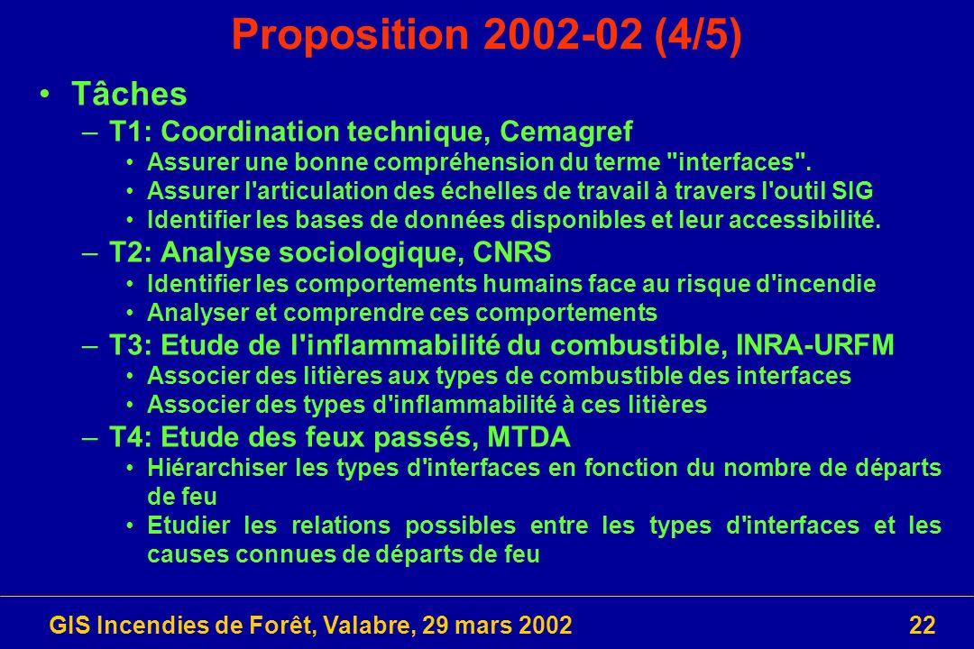 GIS Incendies de Forêt, Valabre, 29 mars 200222 Proposition 2002-02 (4/5) Tâches –T1: Coordination technique, Cemagref Assurer une bonne compréhension