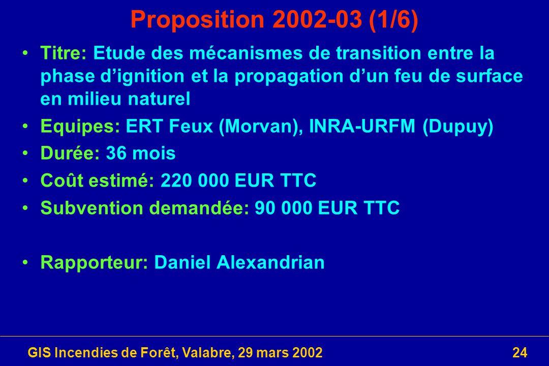 GIS Incendies de Forêt, Valabre, 29 mars 200224 Proposition 2002-03 (1/6) Titre: Etude des mécanismes de transition entre la phase dignition et la pro