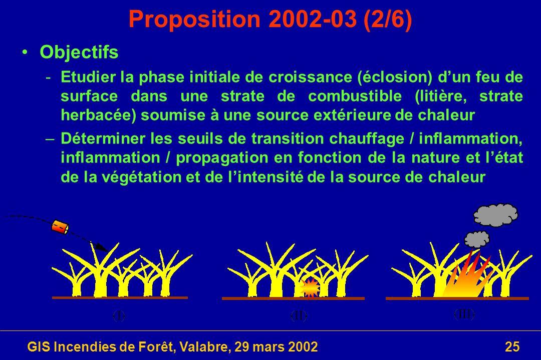 GIS Incendies de Forêt, Valabre, 29 mars 200225 Proposition 2002-03 (2/6) Objectifs -Etudier la phase initiale de croissance (éclosion) dun feu de sur