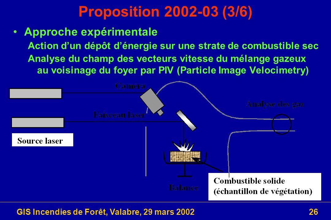 GIS Incendies de Forêt, Valabre, 29 mars 200226 Proposition 2002-03 (3/6) Approche expérimentale Action dun dépôt dénergie sur une strate de combustib