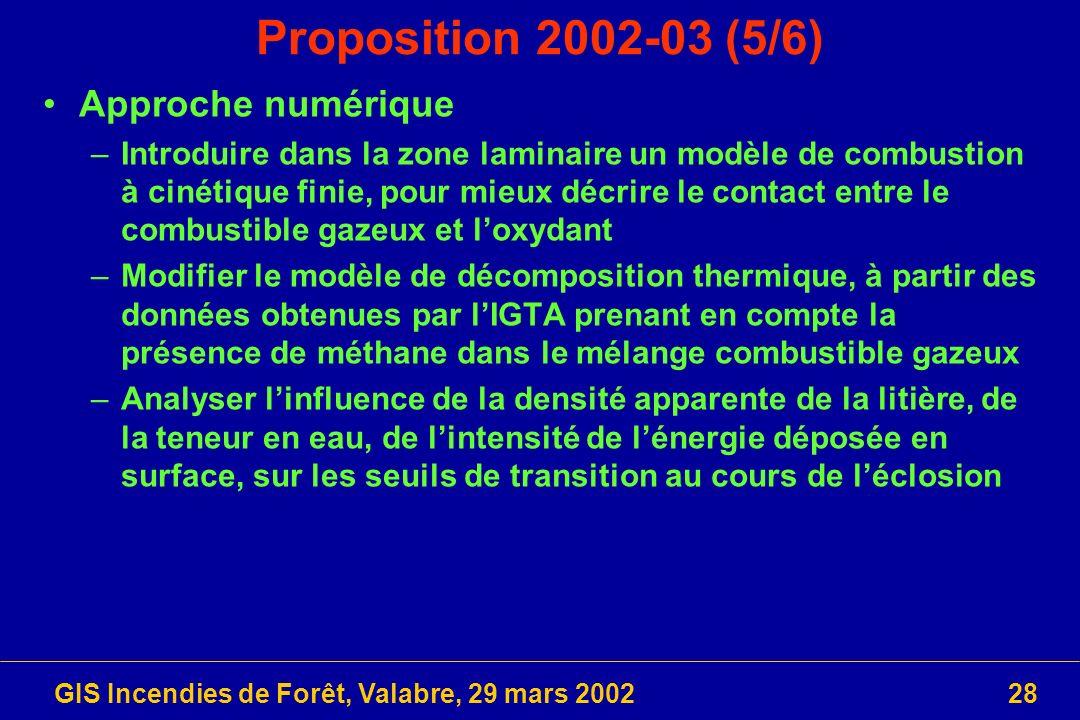 GIS Incendies de Forêt, Valabre, 29 mars 200228 Proposition 2002-03 (5/6) Approche numérique –Introduire dans la zone laminaire un modèle de combustio