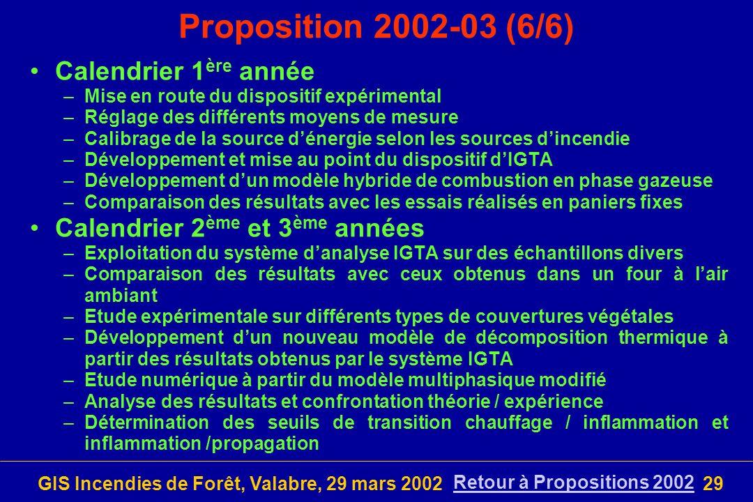 GIS Incendies de Forêt, Valabre, 29 mars 200229 Proposition 2002-03 (6/6) Calendrier 1 ère année –Mise en route du dispositif expérimental –Réglage de