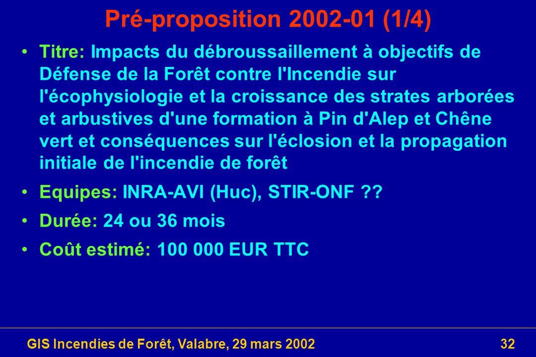 GIS Incendies de Forêt, Valabre, 29 mars 200232 Pré-proposition 2002-01 (1/4) Titre: Impacts du débroussaillement à objectifs de Défense de la Forêt c