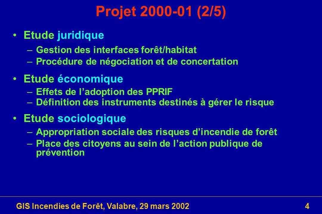 GIS Incendies de Forêt, Valabre, 29 mars 200215 Proposition 2002-01 (1/4) Titre: Un outil daide à la décision et daccompagnement de projets daménagement de prévention des incendies de forêt, basé sur des systèmes multi-agent Equipes: INRA-ECO (Etienne), INRA-CIRAD (Le Page) Durée: 24 mois Coût estimé TTC: 60 000 EUR Subvention demandée TTC: 27 000 EUR Rapporteur: Jean-Jacques Tolron