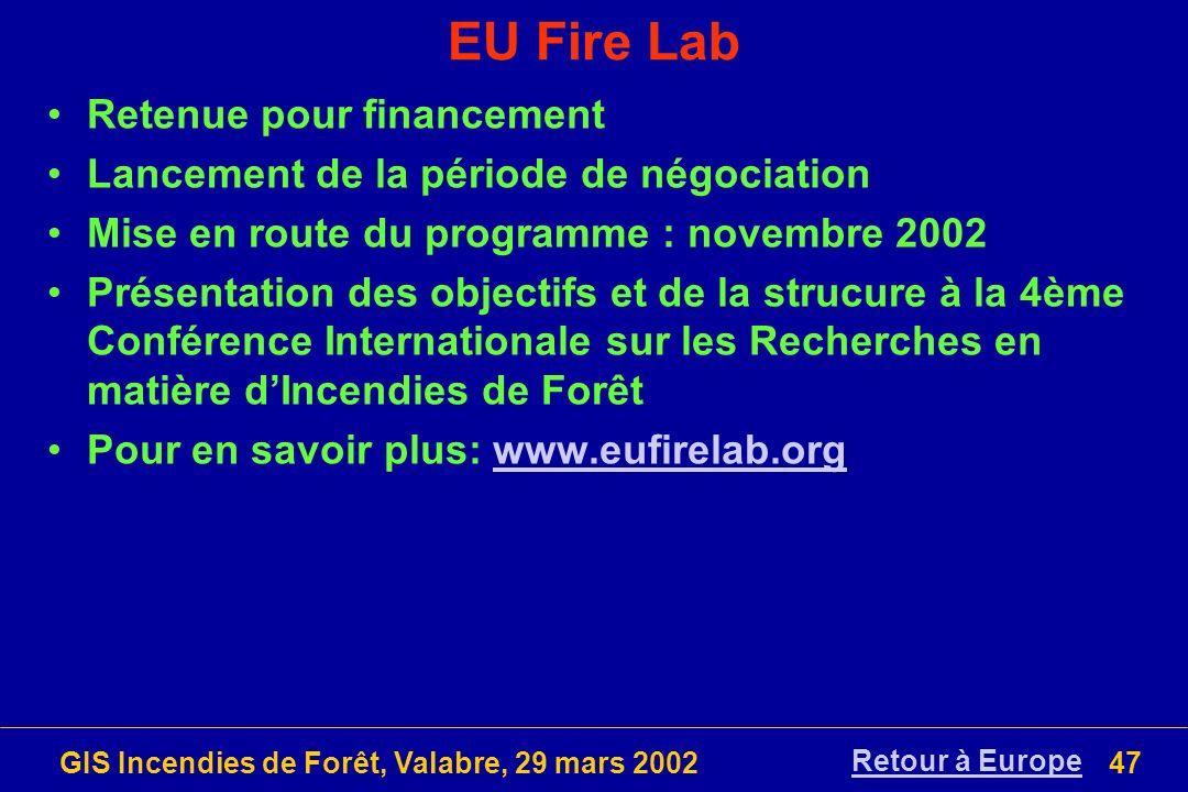 GIS Incendies de Forêt, Valabre, 29 mars 200247 EU Fire Lab Retenue pour financement Lancement de la période de négociation Mise en route du programme