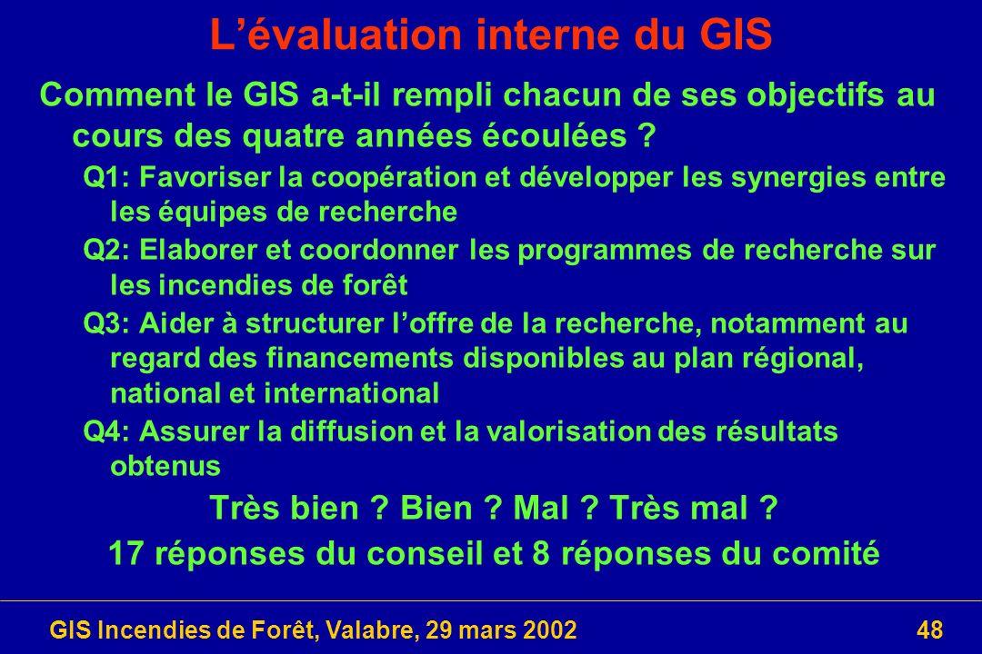 GIS Incendies de Forêt, Valabre, 29 mars 200248 Lévaluation interne du GIS Comment le GIS a-t-il rempli chacun de ses objectifs au cours des quatre an