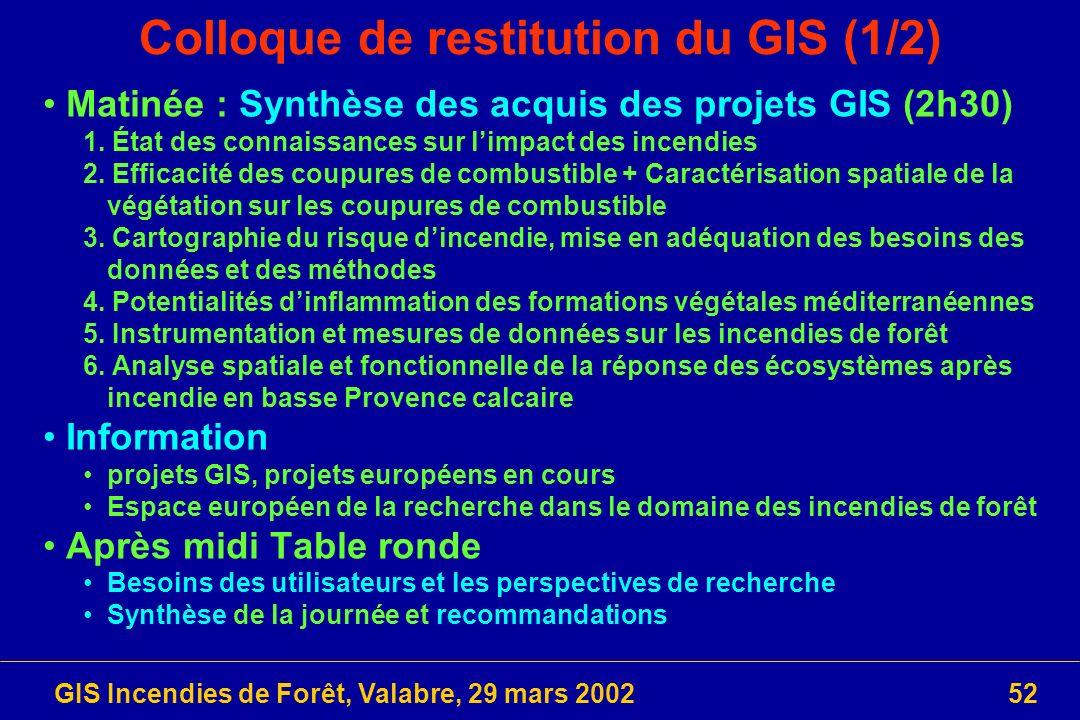 GIS Incendies de Forêt, Valabre, 29 mars 200252 Colloque de restitution du GIS (1/2) Matinée : Synthèse des acquis des projets GIS (2h30) 1. État des