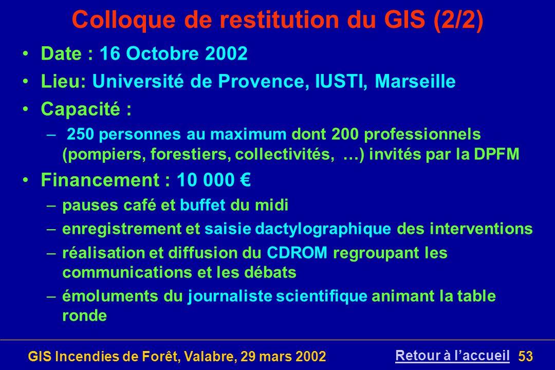 GIS Incendies de Forêt, Valabre, 29 mars 200253 Colloque de restitution du GIS (2/2) Date : 16 Octobre 2002 Lieu: Université de Provence, IUSTI, Marse