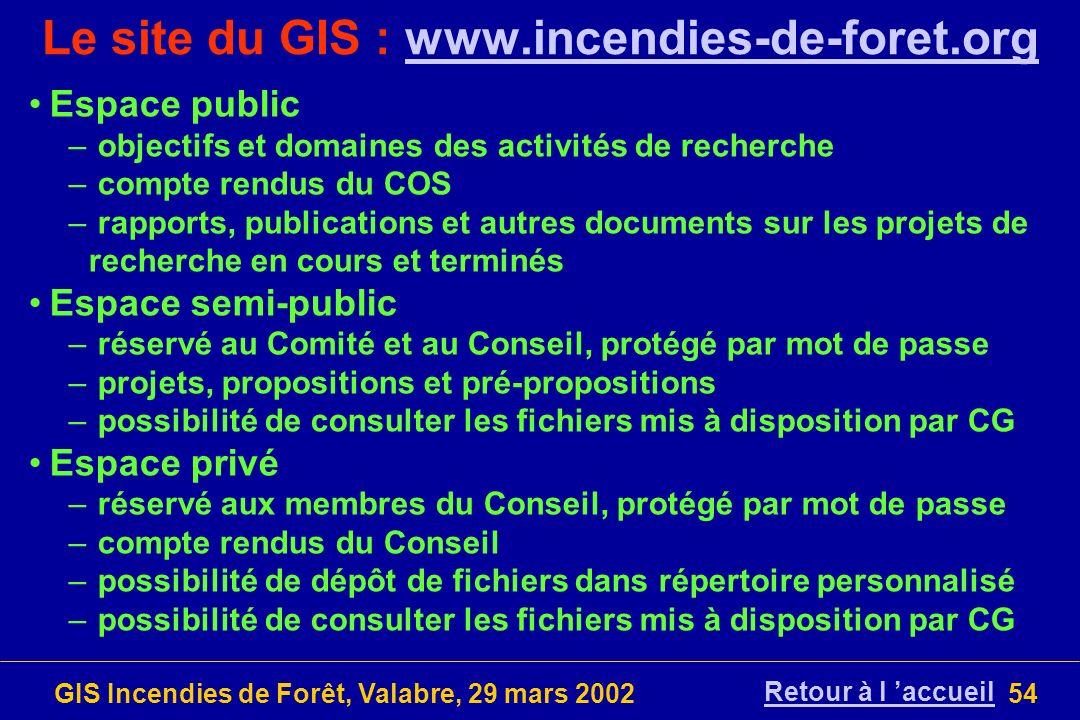 GIS Incendies de Forêt, Valabre, 29 mars 200254 Le site du GIS : www.incendies-de-foret.orgwww.incendies-de-foret.org Espace public – objectifs et dom