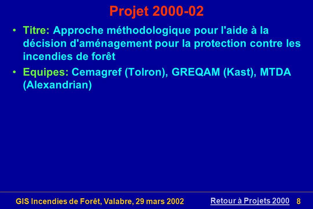 GIS Incendies de Forêt, Valabre, 29 mars 200219 Proposition 2002-02 (1/5) Titre: Modélisation du risque d éclosion des incendies de forêt dans les interfaces espaces anthropiques / espaces naturels Equipes: Cemagref (Cabaret, Jappiot, Borgniet, Napoleone), CNRS-LGIT (Cartier), TUP-IMEP (Tatoni), INRA-URFM (Moro), MTDA (Alexandrian) Durée: 36 mois Coût estimé TTC: 680 000 EUR Subvention demandée TTC: 300 000 EUR Rapporteur: Franck Guarnieri