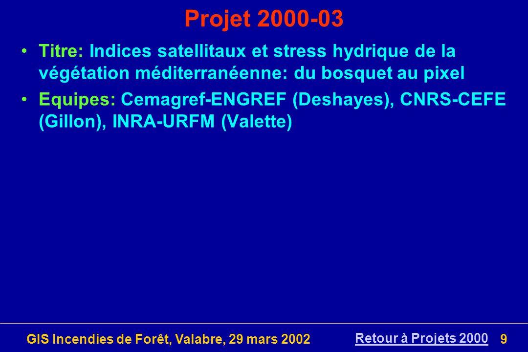 GIS Incendies de Forêt, Valabre, 29 mars 20029 Projet 2000-03 Titre: Indices satellitaux et stress hydrique de la végétation méditerranéenne: du bosqu