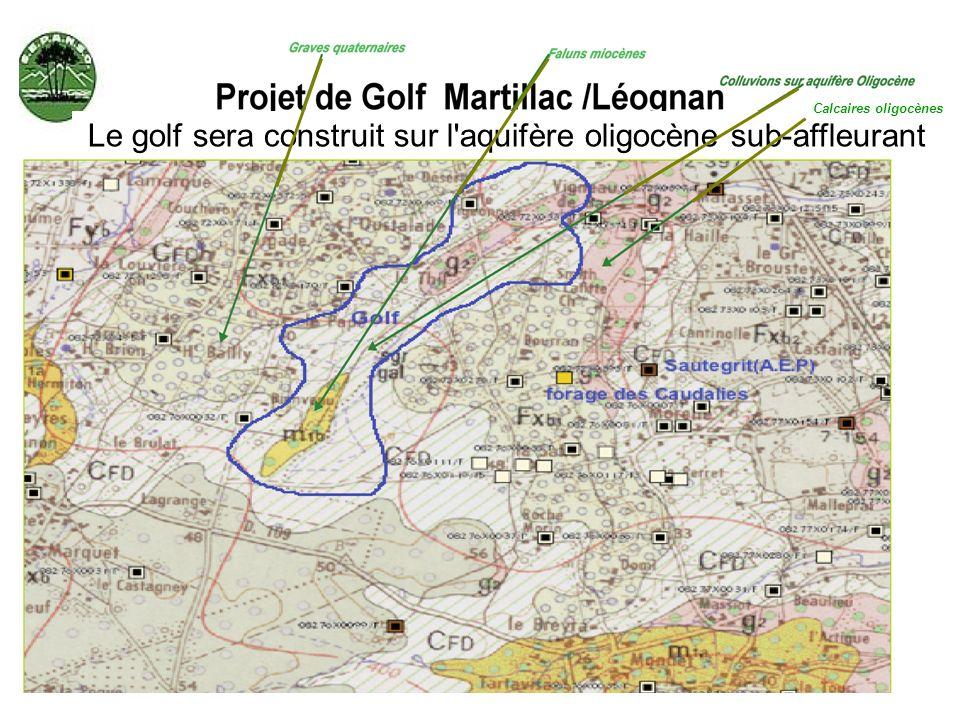 Le golf sera construit sur l'aquifère oligocène sub-affleurant Calcaires oligocènes