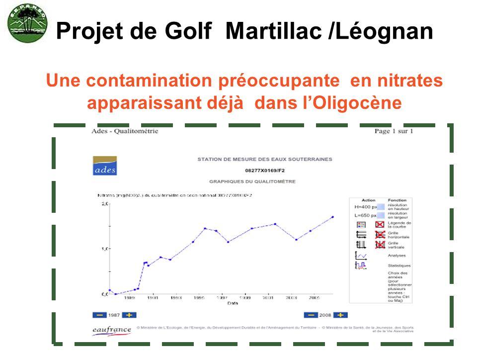 Projet de Golf Martillac /Léognan Une contamination préoccupante en nitrates apparaissant déjà dans lOligocène