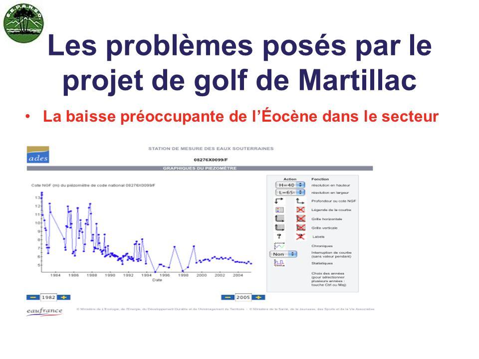 Les problèmes posés par le projet de golf de Martillac.