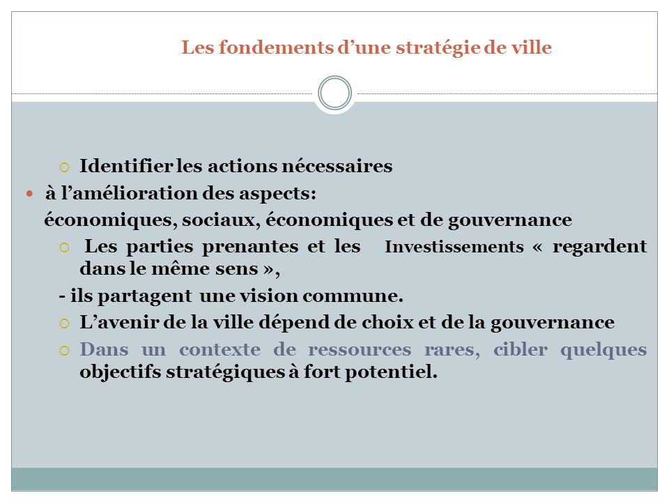 - Les stratégies de villes aboutissent à… *des réformes de politiques sectorielles et institutionnelles *des programmes dinvestissement *des mécanisme