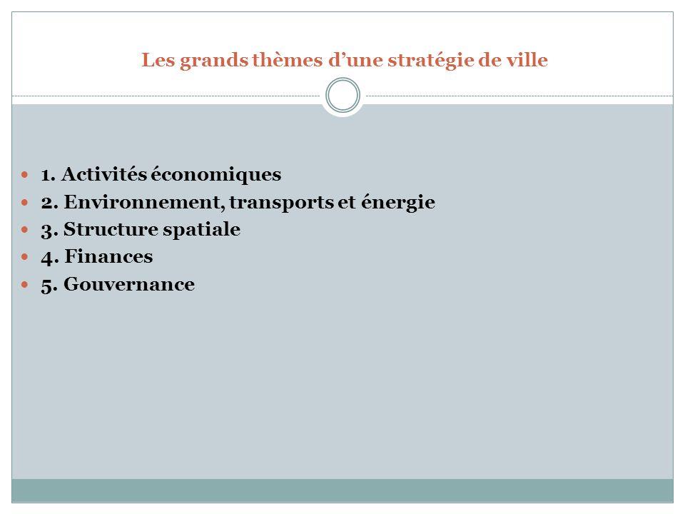 Les fondements dune stratégie de ville Identifier les actions nécessaires à lamélioration des aspects: économiques, sociaux, économiques et de gouvern