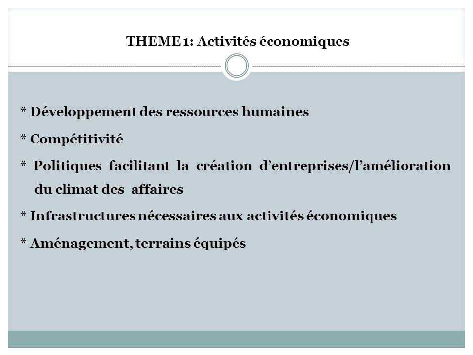 Les grands thèmes dune stratégie de ville 1. Activités économiques 2. Environnement, transports et énergie 3. Structure spatiale 4. Finances 5. Gouver