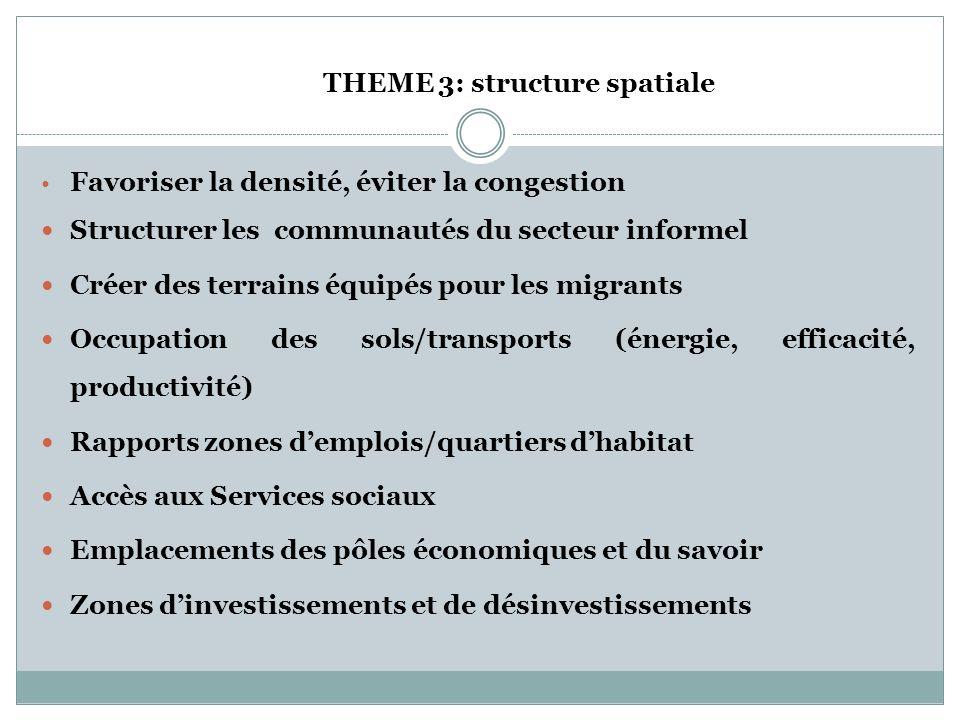 THEME 2: environnement, transports, énergie Forme/Morphologie urbaine Efficacité des transports urbains, mobilité Sauvegarde des surfaces agricoles, d