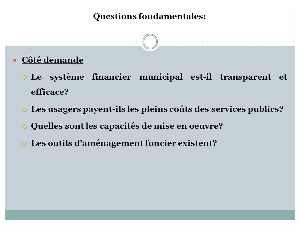 Questions fondamentales: - Côté offre Les transferts de lEtat correspondant-ils au niveau de décentralisation? Les villes ont-elles accès à lemprunt?